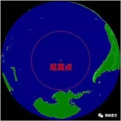 卫星寿终正寝后去哪?有个地方你恐怕很难想到