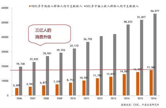 韩国2018人口_2018年韩国人口 韩国有多少人口及人口增长率