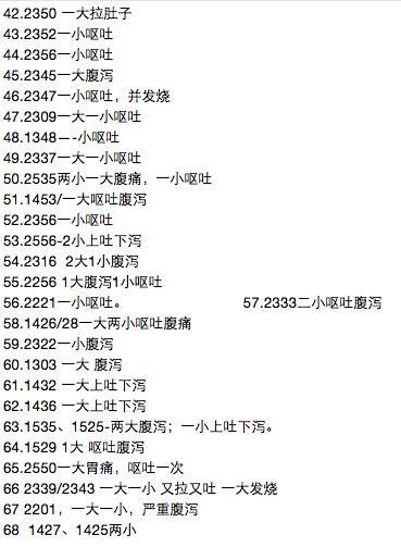赛季前三战均砍20+10 崔康熙: