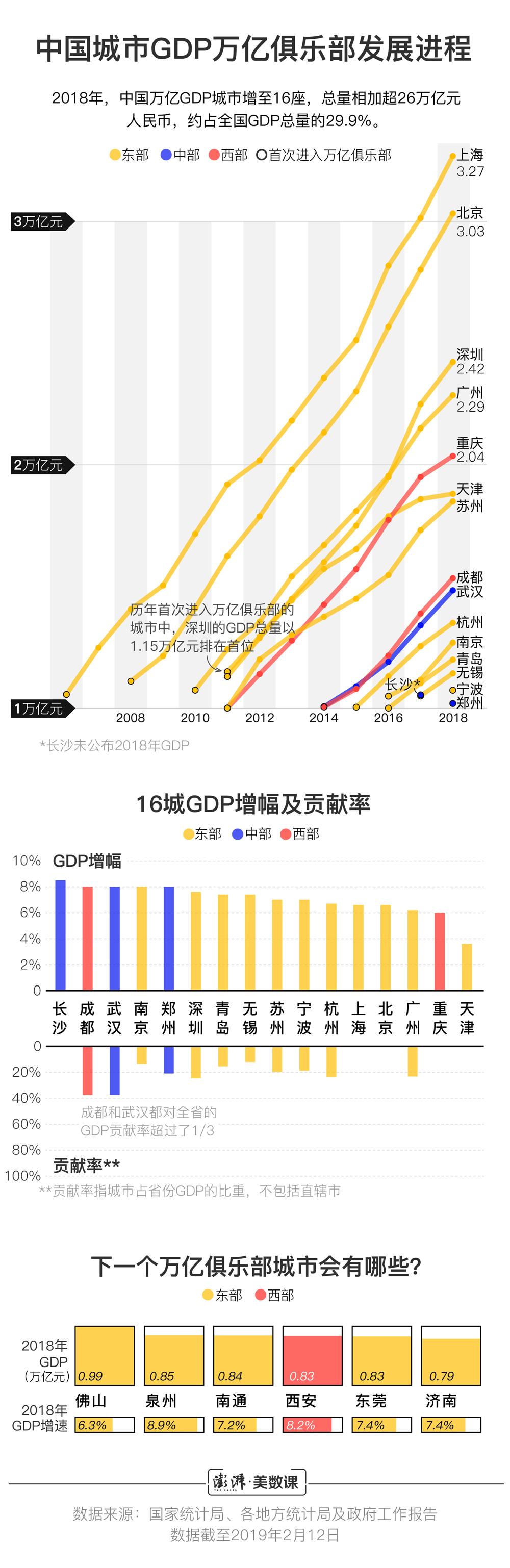 16年上海gdp_上海香港人均gdp对比