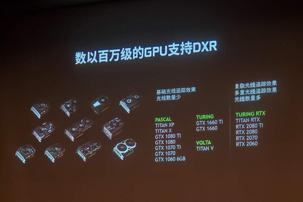NVIDIA GTC 2019上,老黄宣布,未来将有更多显卡支持光线追踪,包括此前帕斯卡架构的GTX显卡