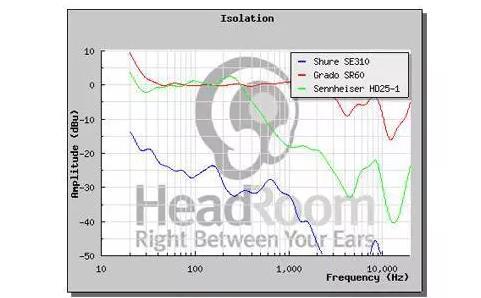 <b>国外网友专业设备评测蓝牙运动耳机 倍思挂耳式运动耳机s17上榜</b>