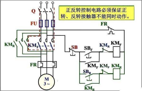 出线端相序一致,经过热过载继电器fr连接电机.