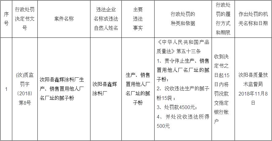 河南省生猪定点屠宰厂名单