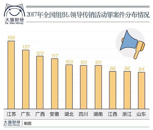 权健束昱辉被疑跑路?200亿的盘子结局难测(组图)