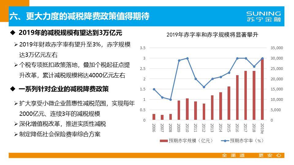 2019現在經濟形勢_2019年中國經濟形勢展望