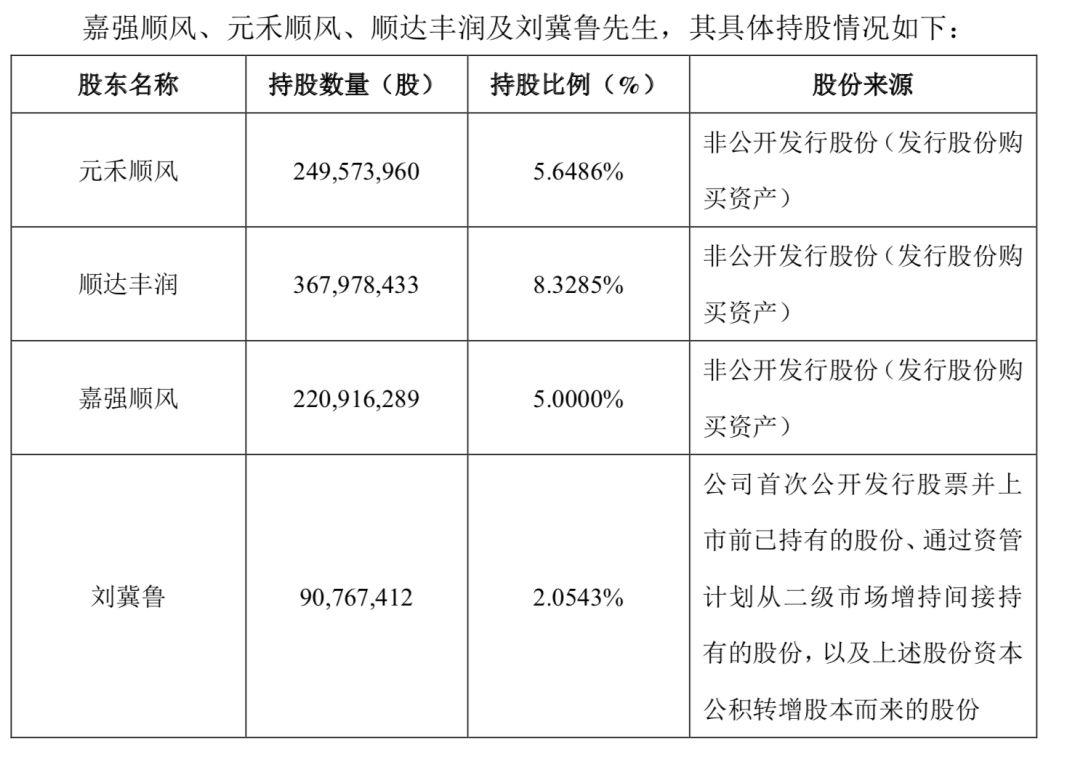 王卫身家2年缩水近千亿 大股东又要减持130亿股票
