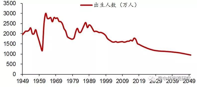 中国人口受教育程度_中国人口分布图