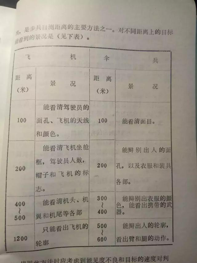 """人人都是神枪手,中国最新""""10大狙""""上的弹道计算机意义在哪?"""
