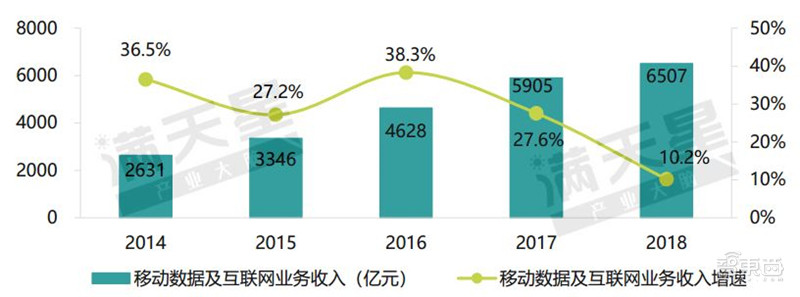 智东西晚报:外媒称华为有望2021年推出无人车 苹果:iOS13取消3DTouch是BUG