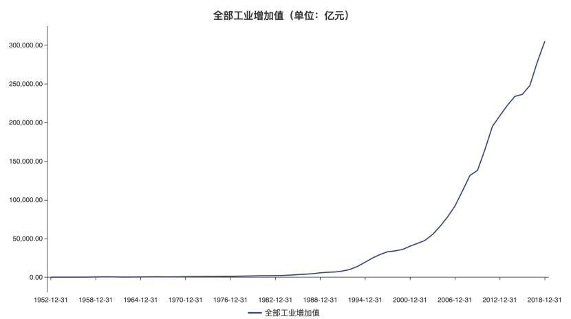人均9732美元,中国已迈入中等收入国家上方!(图)
