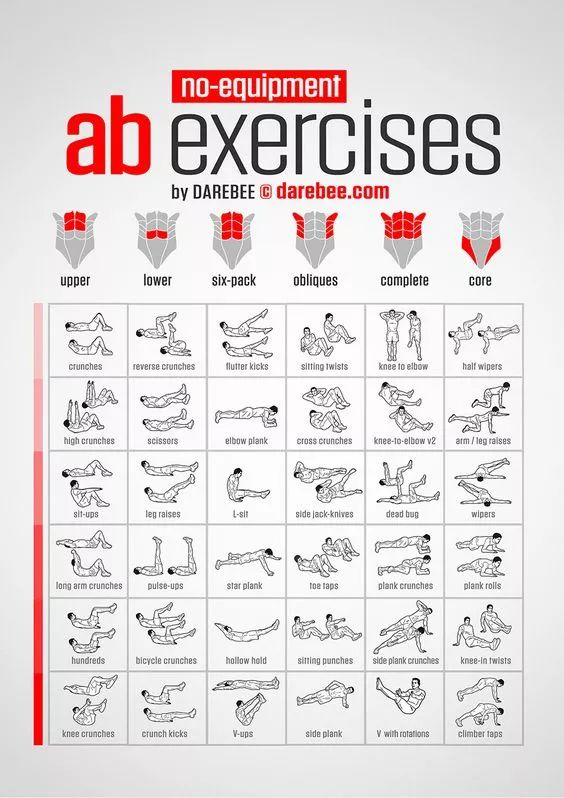 <b>练腹肌,什么动作练什么位置,这张图让你一目了然</b>