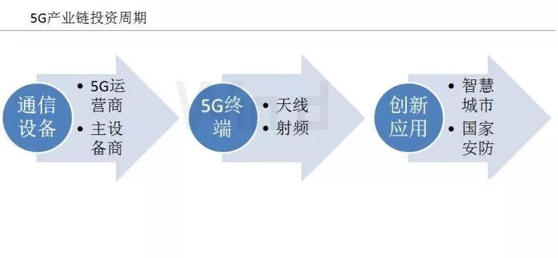 5G手机售价远低预期,换机潮将如何演绎?