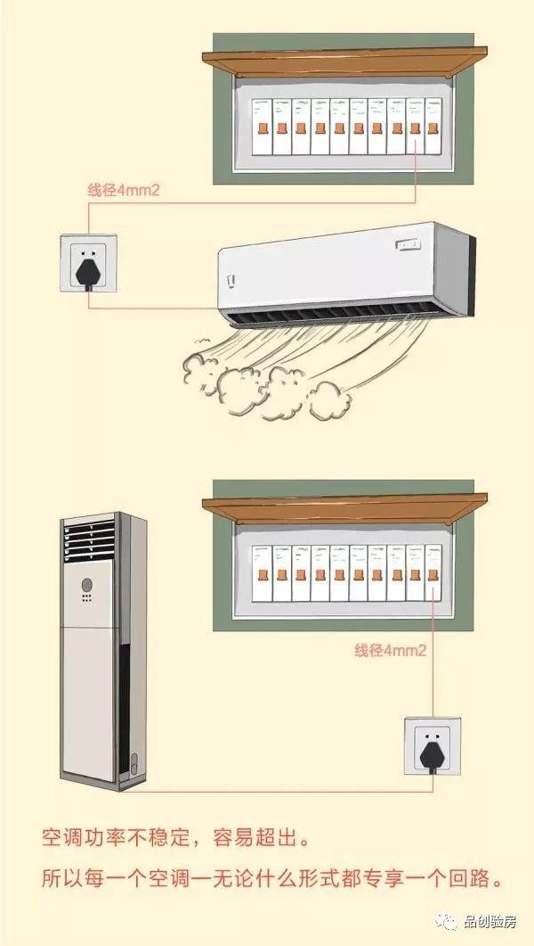 电路空开连接示意图