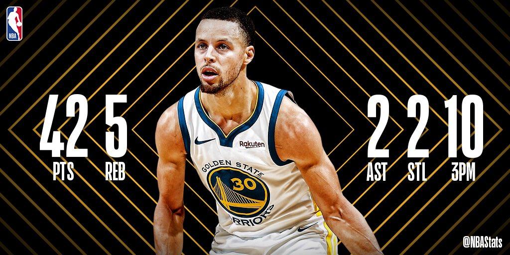 NBA官方评选最佳数据:库里42+5+2当选