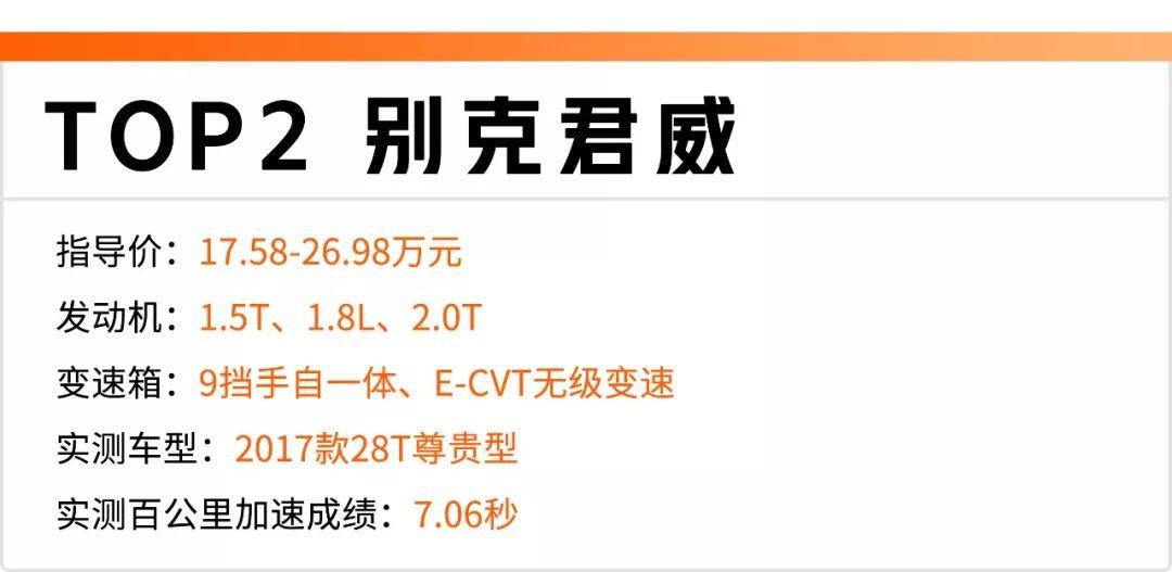 加速最快的5款中型车性能秒杀思域最后一款中国人都想要!