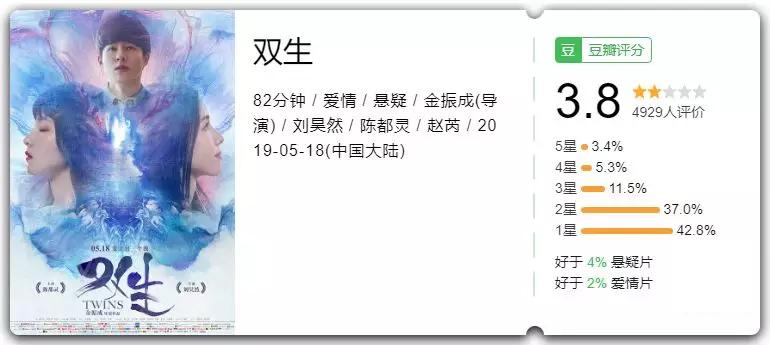 接演「双生」,大概是刘昊然最后悔的决定