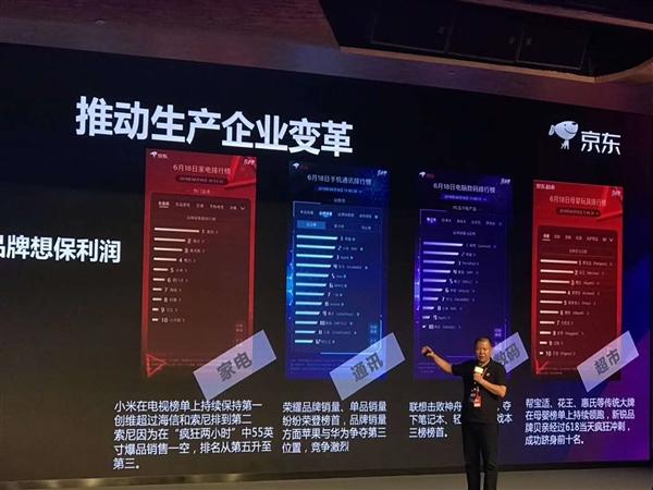 京东618战报:荣耀手机夺魁 联想笔记本无敌