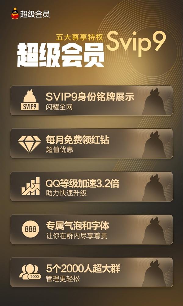 腾讯 QQ SVIP9 超级会员正式上线:十大特权