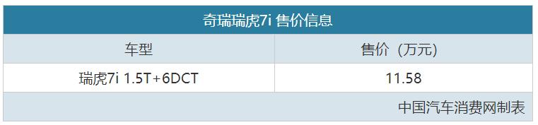 奇瑞全新瑞虎7i售11.58万元