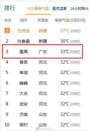 广州多区发暴雨黄色预警!广东首个飓风今晚来了!最新消息……