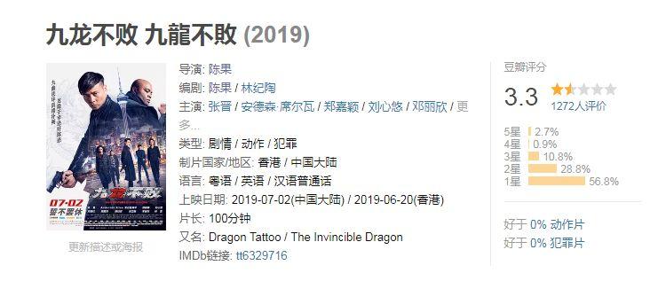 华娱情色论坛 这部华语最大尺度片,看似很猛,实际很虚