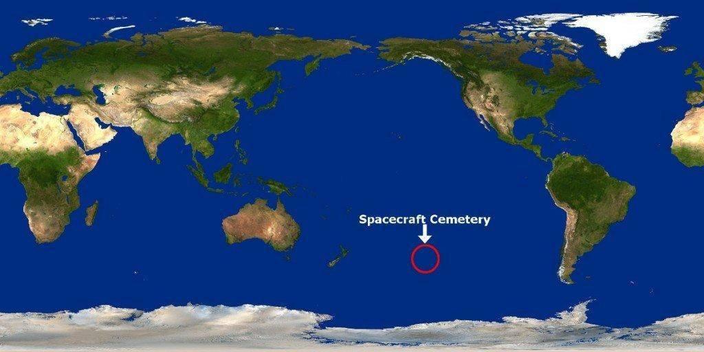 """宇宙飞船也有""""墓地""""?但这个""""墓地""""是什么样的?又在哪?"""