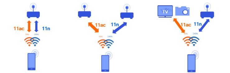 你的手机处理器那么快,不考虑加个双Wi-Fi再提个速?