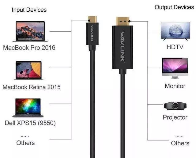 <b>正反都能插的USB Type-C为何普及慢?终于有人道出真相</b>