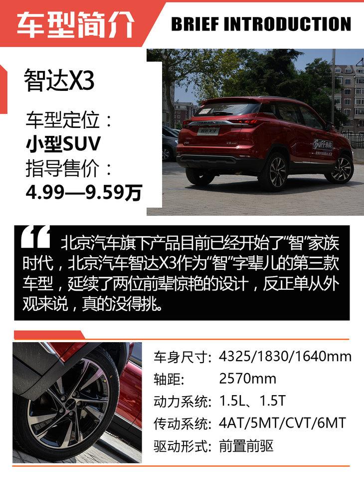 <b>哈弗H2的强劲对手 北京汽车智达X3的实力在哪儿?</b>