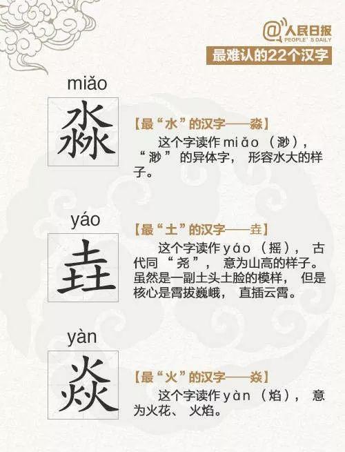 2018年度汉字读qiong+chou=qiou是什么梗,有啥意思?