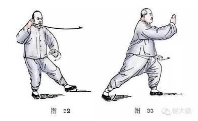 人体不倒�yf�x�_腰胯是全身劲力的主宰,运化功夫也是引化来力和利用人体螺旋力发劲