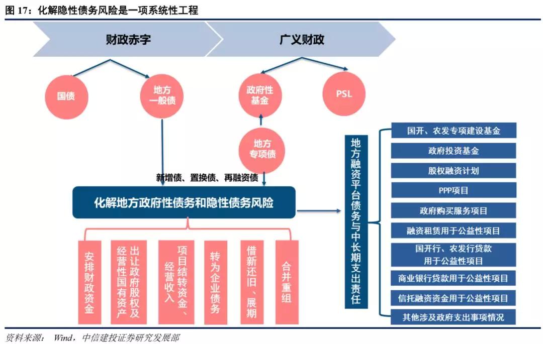 2019年宏观经济总结_2019年度中国宏观经济报告 水长,致远