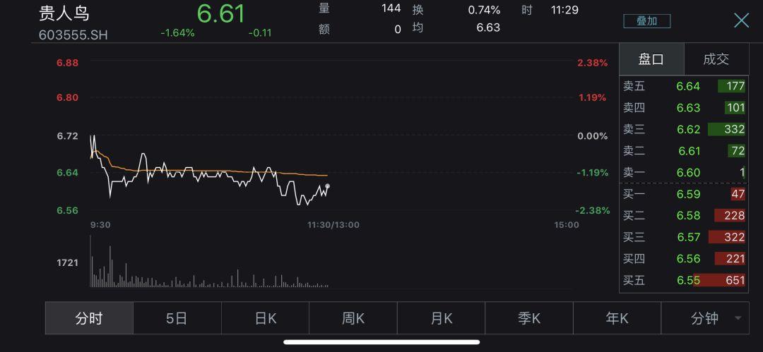 """这家公司自制两只""""黑天鹅""""!别人回购股票,它拟用5.67亿元回购"""