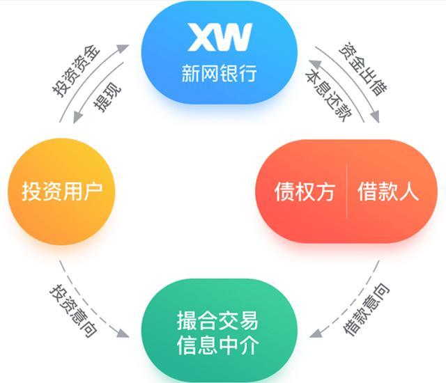 《中国互联网金融年报2018》公布 金蛋理财合规发展严把风控