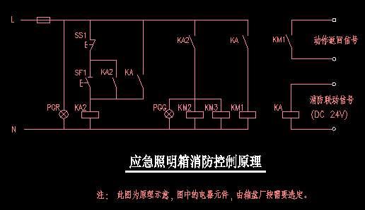 应急照明配电系统图 二次原理图 箱子群控 就地控制适合地下车库或