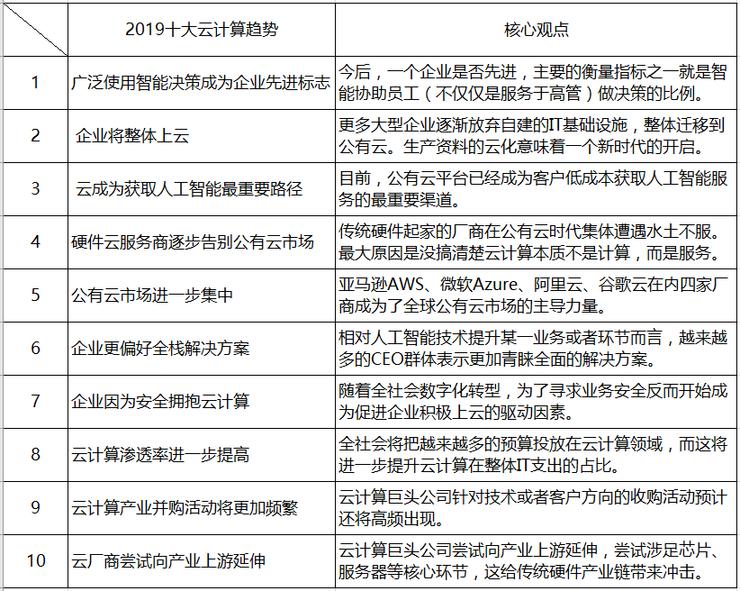 http://www.reviewcode.cn/rengongzhinen/32878.html