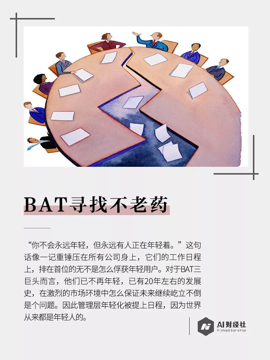 BAT寻找不老药
