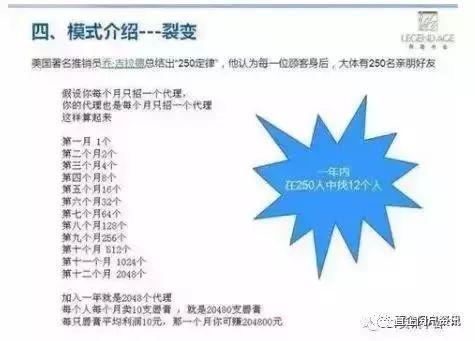 秦岚代言的传奇今生涉嫌传销 艺人内耗合伙坑人-中国传真