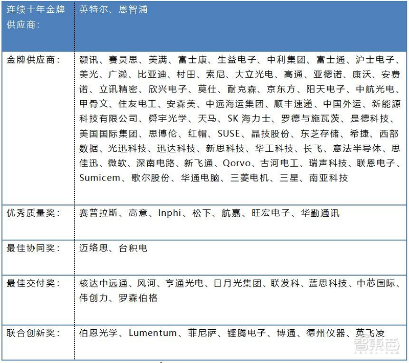 realme回归中国第一机:4800万+960帧超级慢动作,售价1199元起