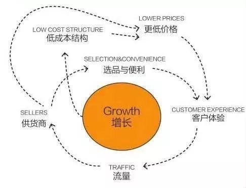 乐虎国际官方旗舰店