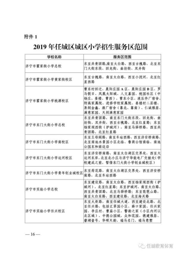 2019年任城区城区义务教育学校招生范围及计划公布