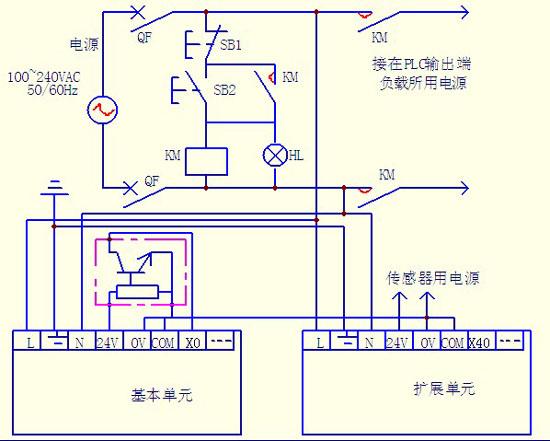 电路连接接线 一,外电源接线 1,交流电源供电 需要注意的是: ① 基本