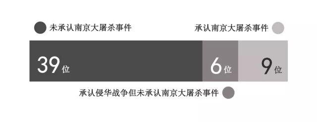 过去81年,日本社会如何记忆南京大屠杀