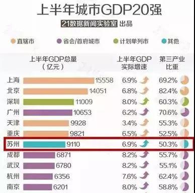 中国2018年经济总量排行榜_经济发展图片
