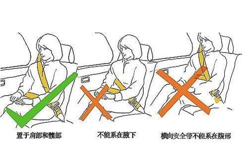 三点式腰部安全带应尽可能系得低些,要系在髋部,不要系在腰部.