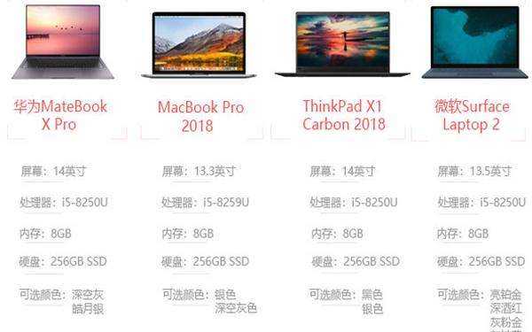 2018 CNMO年度旗舰申博sunbet官网 笔记本:华为MateBook X Pro