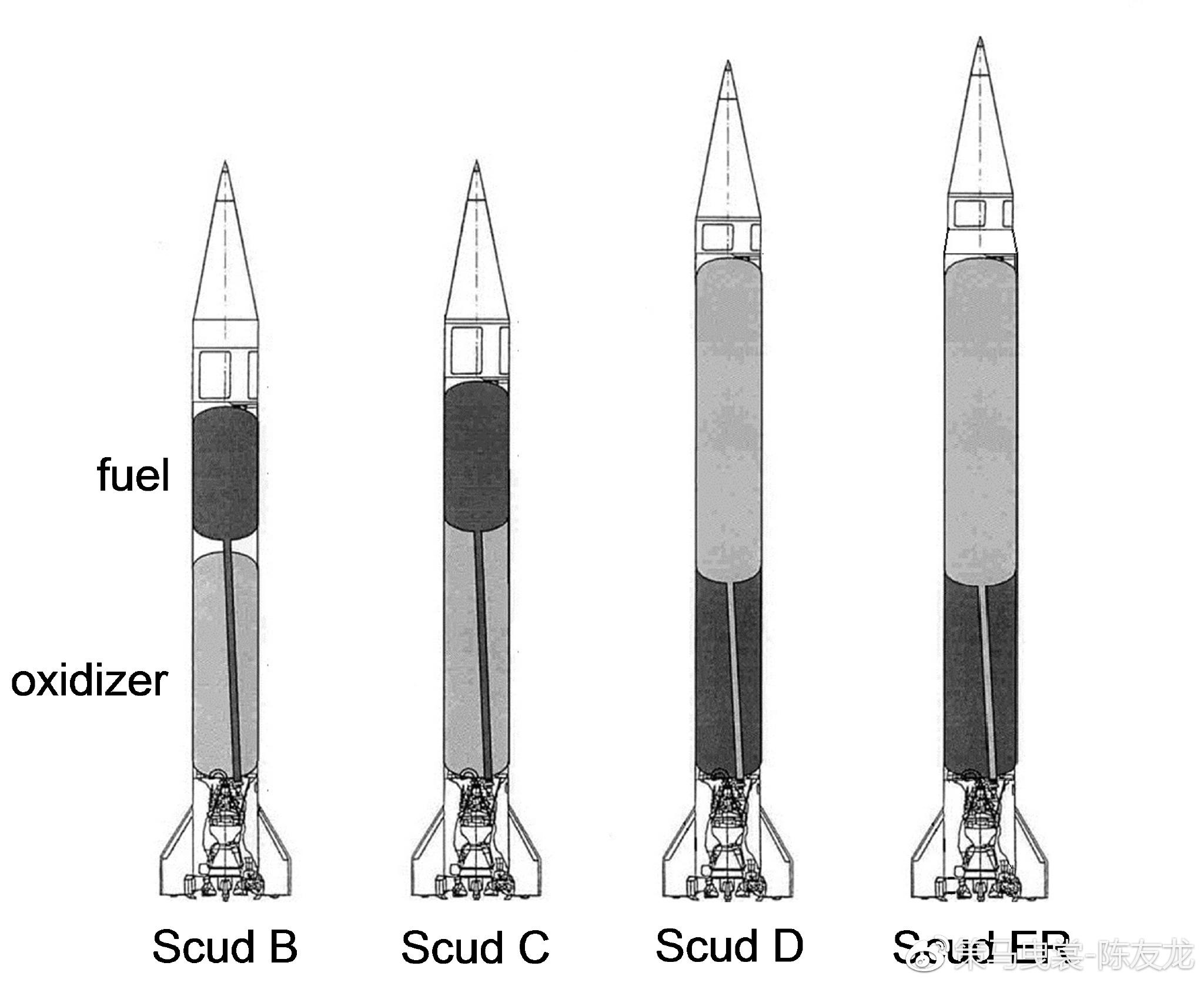 飞毛腿系列导弹和火星9 的内部结构对比