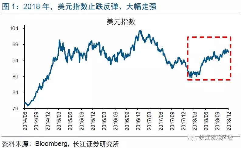 2019年世界經濟特點_英經濟雜志推算中國2019年成世界經濟龍頭