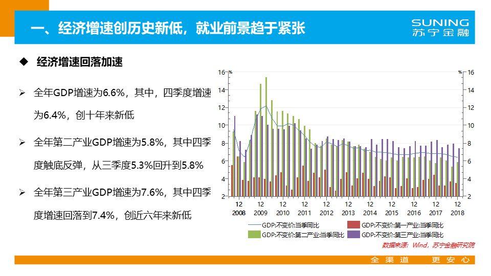 2019年 中国经济_2019年中国经济增长内在质量提高